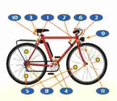 Vybavení jízdního kola